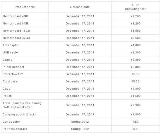 PS Vita prices